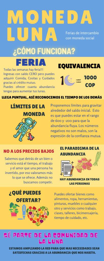 Presentación Moneda Luna Colombia